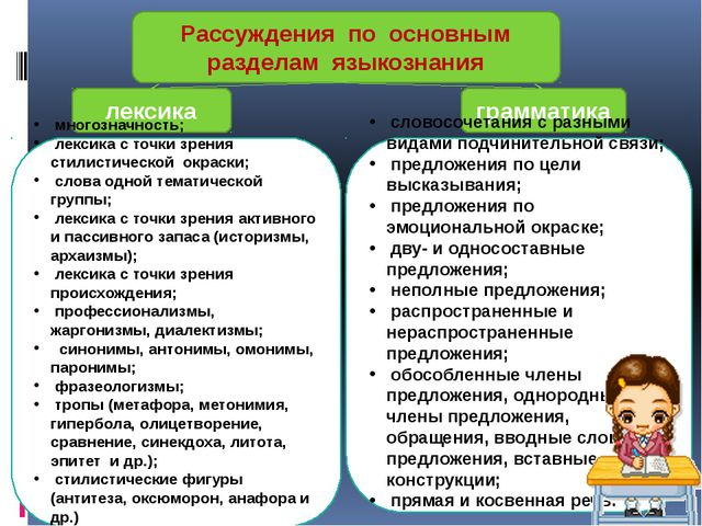 Рассуждения по основным разделам языкознания лексика грамматика многозначност...
