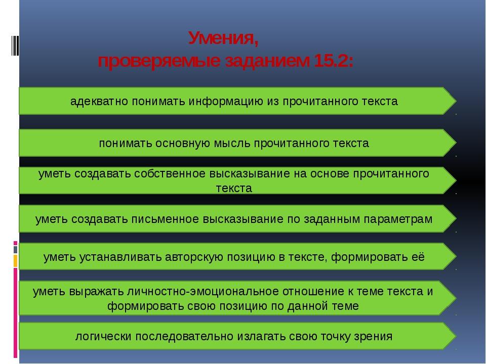Умения, проверяемые заданием 15.2: адекватно понимать информацию из прочитанн...