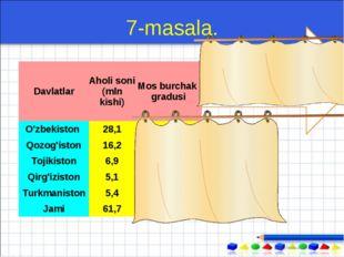 7-masala. 1) 360⁰:61,7=5,834684 ⁰ DavlatlarAholi soni (mln kishi)Mos burcha