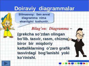 Doiraviy diagrammalar Bilag'on: Diagramma – (grekcha so'zdan olingan bo'lib.