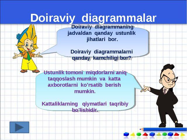 Doiraviy diagrammalar Doiraviy diagrammaning jadvaldan qanday ustunlik jihatl...