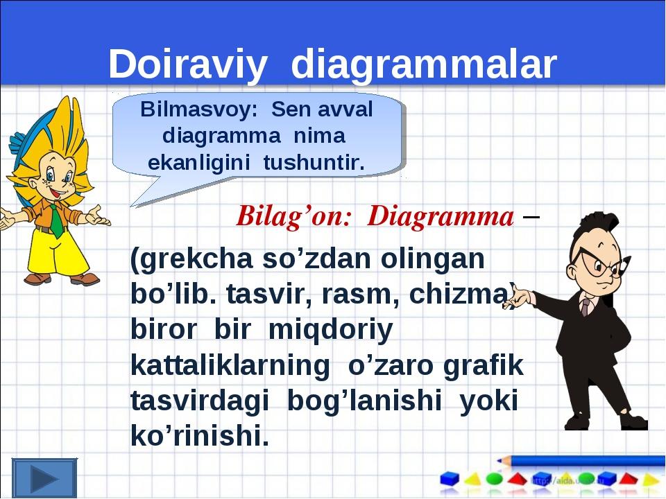 Doiraviy diagrammalar Bilag'on: Diagramma – (grekcha so'zdan olingan bo'lib....