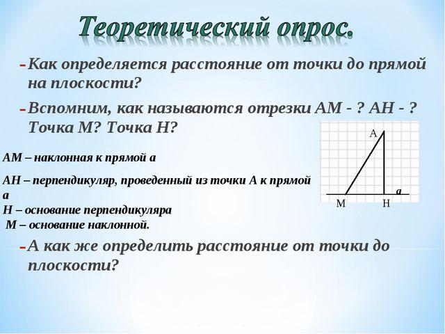 Как определяется расстояние от точки до прямой на плоскости? Вспомним, как на...