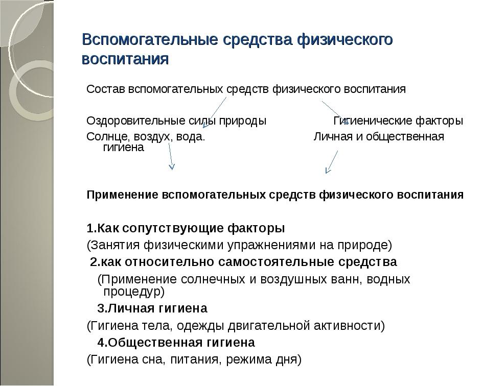 Вспомогательные средства физического воспитания Состав вспомогательных средст...