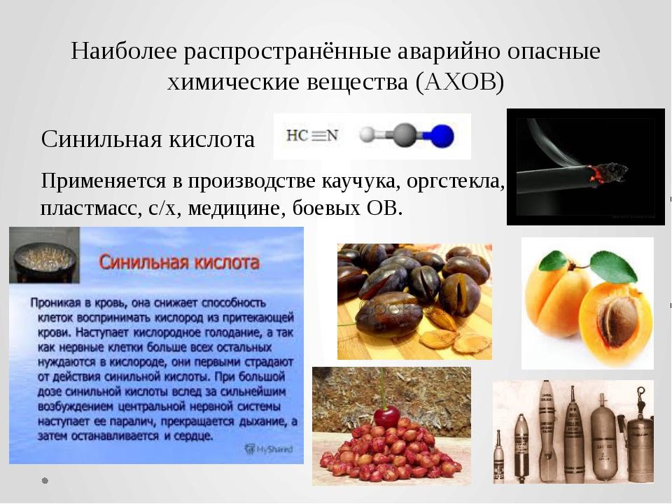 Наиболее распространённые аварийно опасные химические вещества (АХОВ) Синильн...
