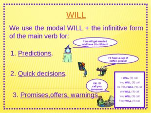 WILL We use the modal WILL + the infinitive form of the main verb for: I WILL