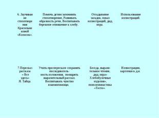 6..Заучивание стихотворения Красильниковой «Колосок». Помочь детям запомнить