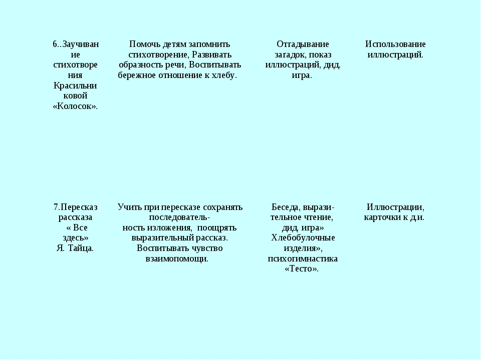 6..Заучивание стихотворения Красильниковой «Колосок». Помочь детям запомнить...