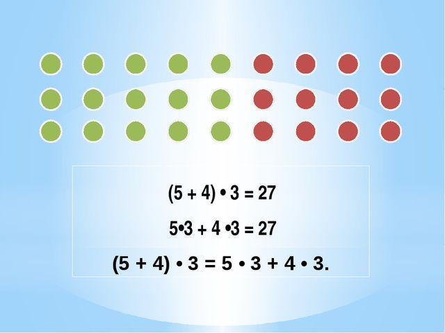 (5 + 4) • 3 = 27 5•3 + 4 •3 = 27 (5 + 4) • 3 = 5 • 3 + 4 • 3.
