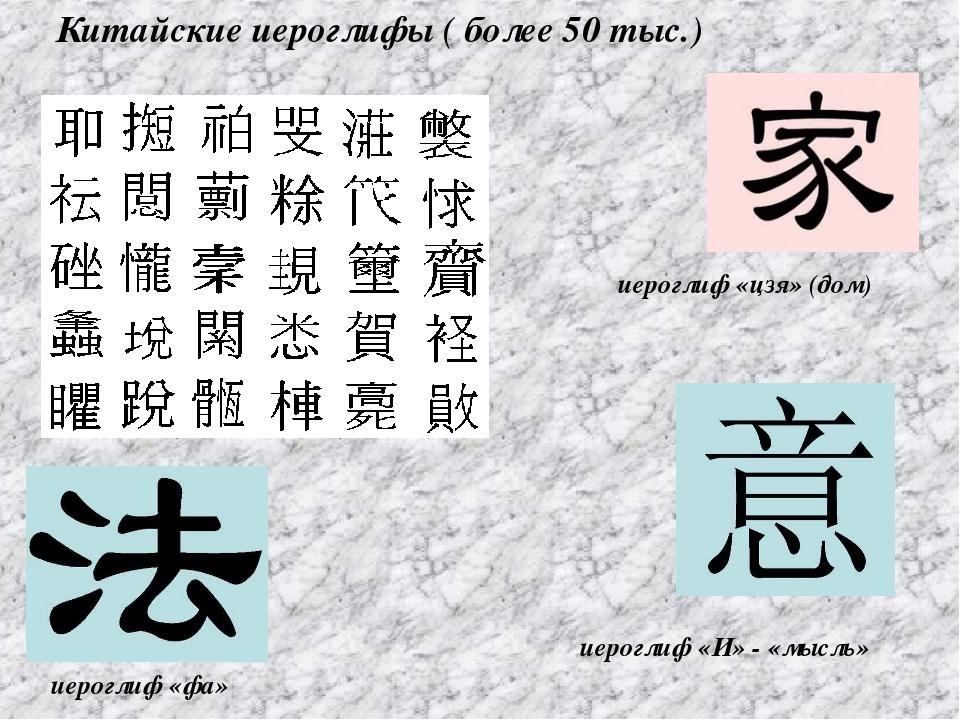 Китайские иероглифы ( более 50 тыс.) иероглиф «И» - «мысль» иероглиф «фа» ие...
