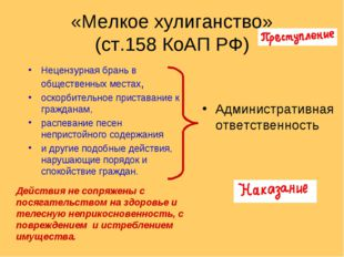 «Мелкое хулиганство» (ст.158 КоАП РФ) Нецензурная брань в общественных местах