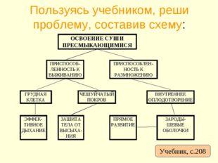 Пользуясь учебником, реши проблему, составив схему: Учебник с 208 Учебник, с.