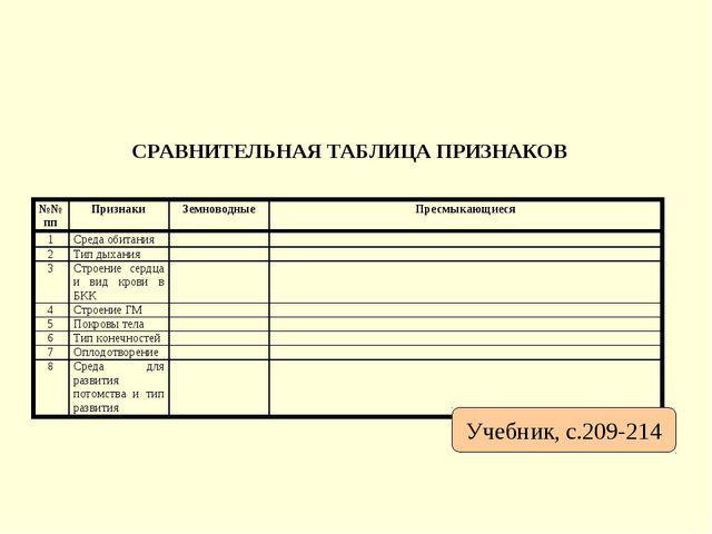 Учебник, с.209-214