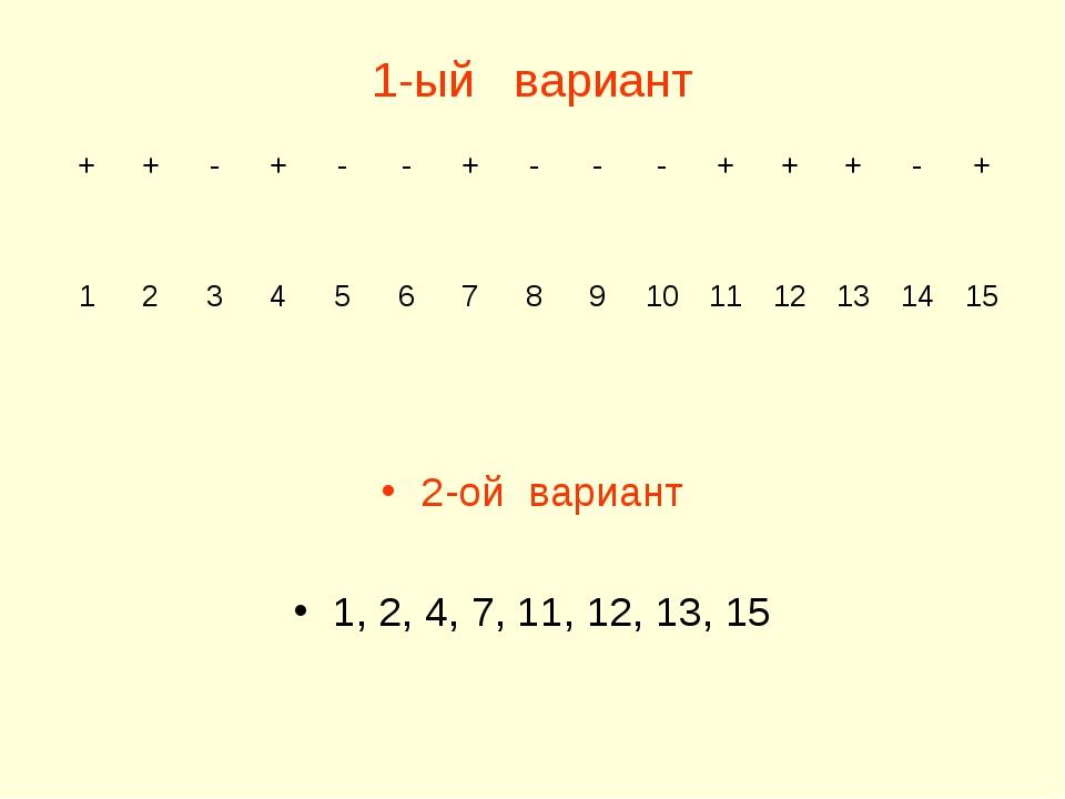 1-ый вариант 2-ой вариант 1, 2, 4, 7, 11, 12, 13, 15 ++-+--+---++...