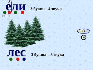 ели произнесите первый слог протяжно [й] [э] 3 буквы 4 звука лес 3 буквы 3 зв