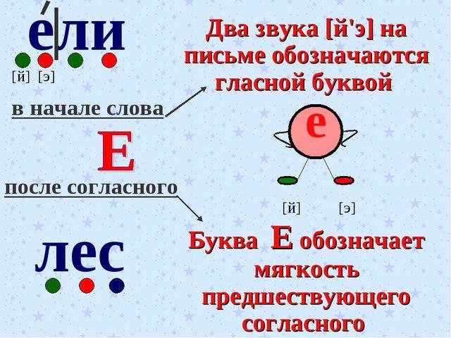 ели лес [й] [э] е [й] [э] Два звука [й'э] на письме обозначаются гласной букв...