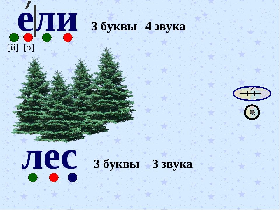 ели произнесите первый слог протяжно [й] [э] 3 буквы 4 звука лес 3 буквы 3 зв...