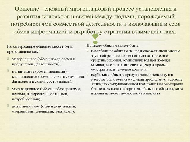 Общение -сложный многоплановый процесс установления и развития контактов и с...