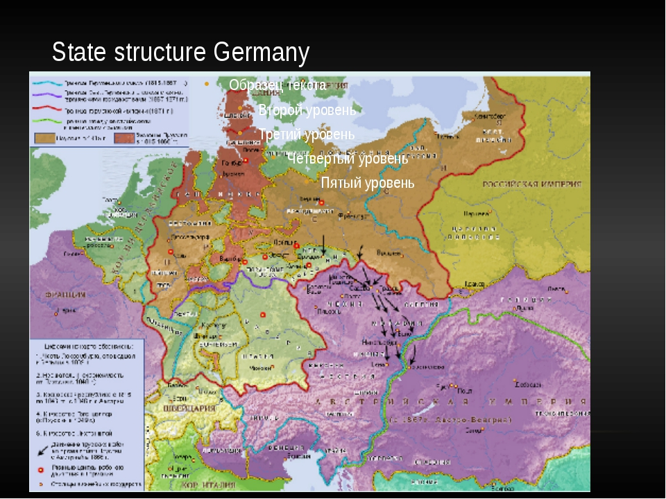 State structure Germany