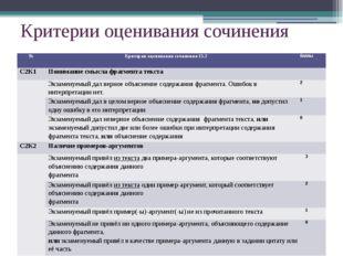 Критерии оценивания сочинения № Критерии оценивания сочинения 15.2 баллы С2К1