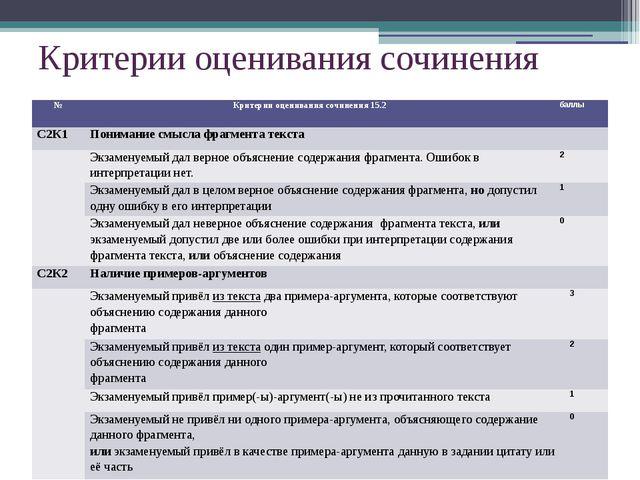 Критерии оценивания сочинения № Критерии оценивания сочинения 15.2 баллы С2К1...