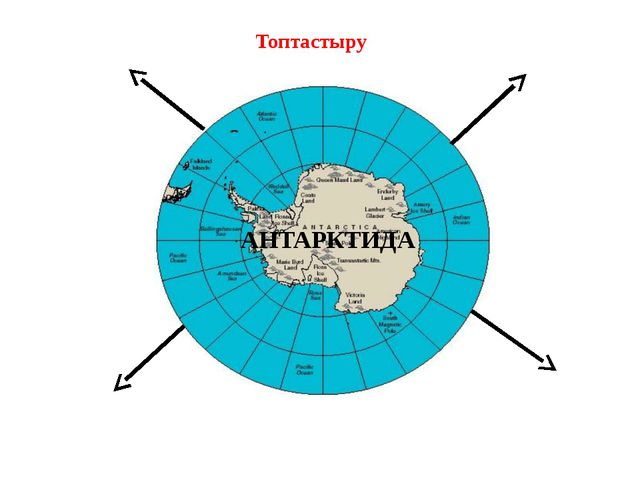 Топтастыру АНТАРКТИДА
