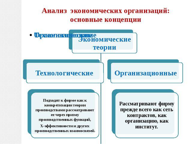 Анализ экономических организаций: основные концепции