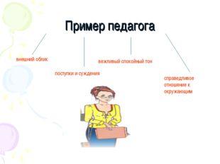 Пример педагога внешний облик поступки и суждения вежливый спокойный тон спра