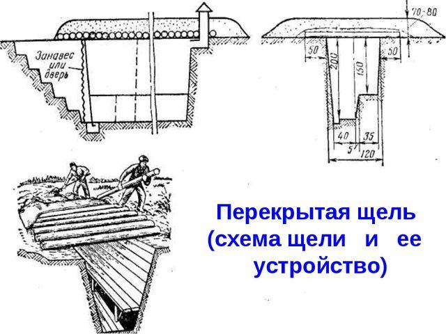 Перекрытая щель (схема щели и ее устройство)
