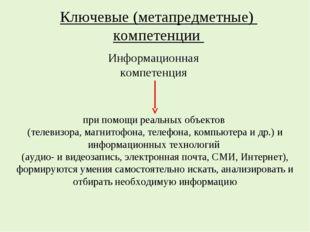 Ключевые (метапредметные) компетенции при помощи реальных объектов (телевизор