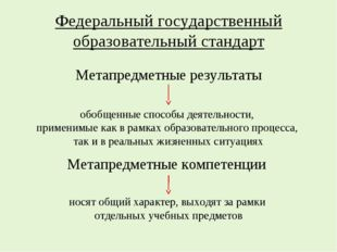 Федеральный государственный образовательный стандарт Метапредметные результат