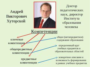 Андрей Викторович Хуторской Доктор педагогических наук, директор Института о