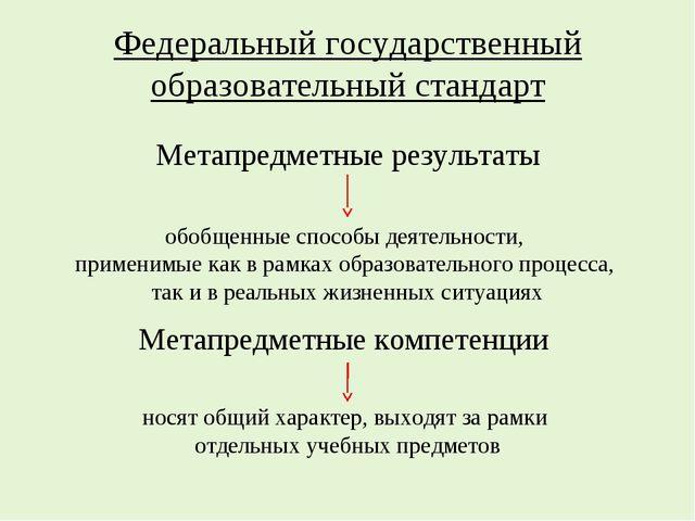 Федеральный государственный образовательный стандарт Метапредметные результат...
