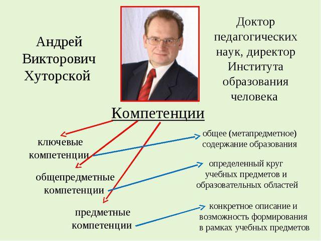 Андрей Викторович Хуторской Доктор педагогических наук, директор Института о...