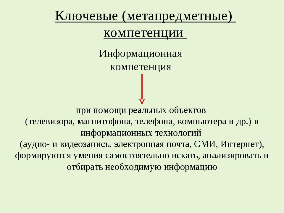 Ключевые (метапредметные) компетенции при помощи реальных объектов (телевизор...