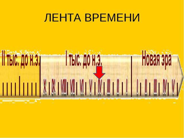 ЛЕНТА ВРЕМЕНИ