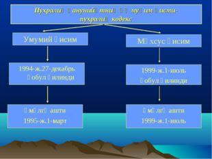 Пухралиқ қанунийәтниң әң муһим қисми- пухралиқ кодекс Умумий қисим Мәхсус қис