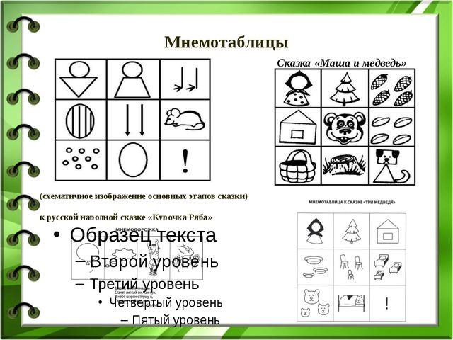 Мнемотаблицы (схематичное изображение основных этапов сказки) к русской народ...