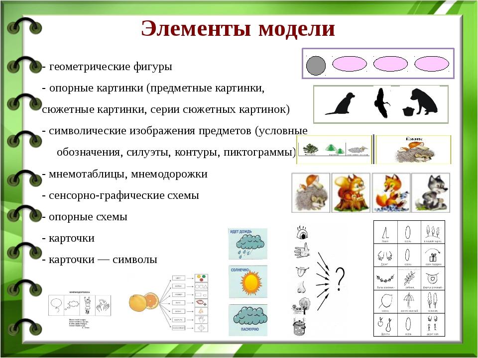 Элементы модели - геометрические фигуры - опорные картинки (предметные карти...