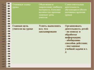 Основные этапы урока Объяснение и закрепление учебного материала. Большое ко