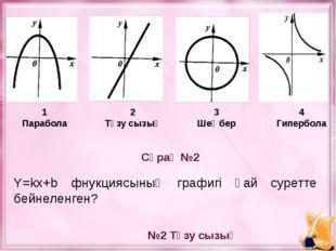 Сұрақ №2 №2 Түзу сызық Y=kx+b фнукциясының графигі қай суретте бейнеленген? 1
