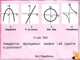 Сұрақ №3 №1 Парабола Квадраттық функцияның графигі қай суретте көрсетілген? 1