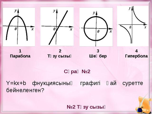 Сұрақ №2 №2 Түзу сызық Y=kx+b фнукциясының графигі қай суретте бейнеленген? 1...