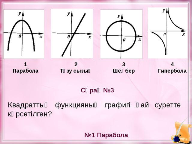 Сұрақ №3 №1 Парабола Квадраттық функцияның графигі қай суретте көрсетілген? 1...