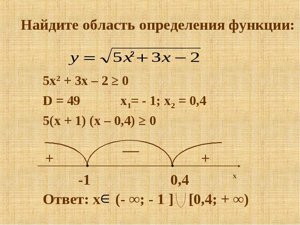 Найдите область определения функции: 5x2 + 3x – 2 ≥ 0 D = 49 x1= - 1; x2 = 0,...