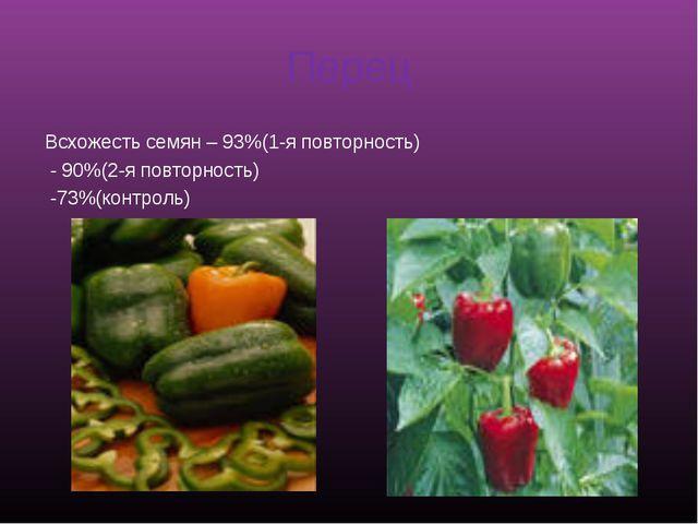Перец Всхожесть семян – 93%(1-я повторность) - 90%(2-я повторность) -73%(конт...