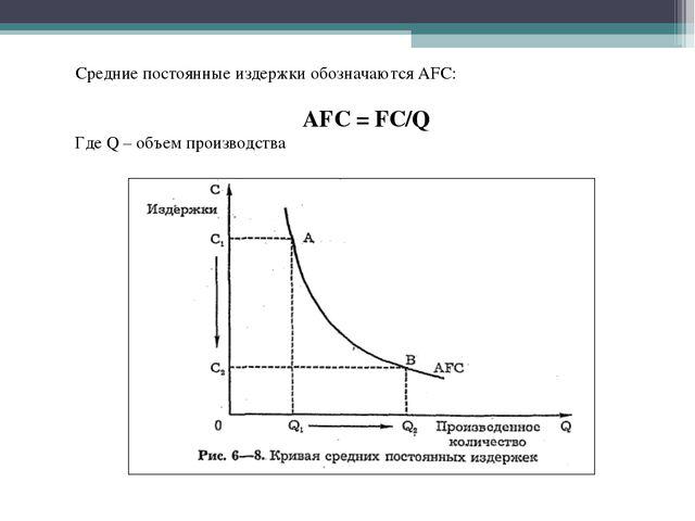 Средние постоянные издержки обозначаются АFС:  АFС = FC/Q Где Q – объем прои...