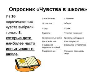Опросник «Чувства в школе» Из 16 перечисленных чувств выбрали только 8, котор