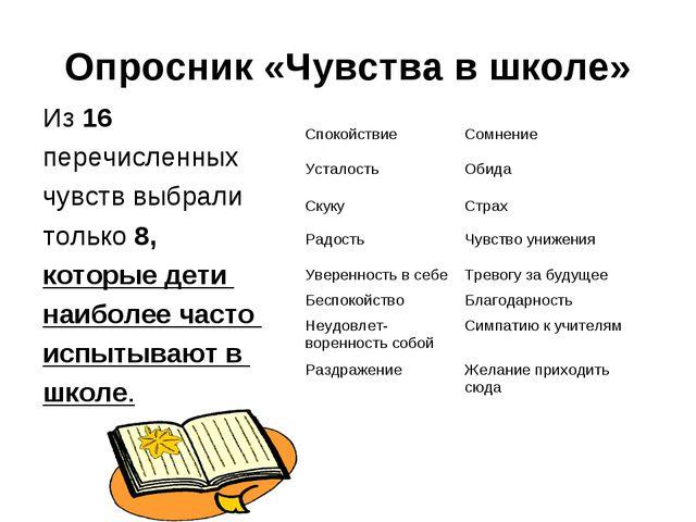 Опросник «Чувства в школе» Из 16 перечисленных чувств выбрали только 8, котор...