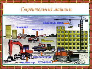 Строительные машины самосвал автокран автопогрузчик экскаватор бульдозер баше